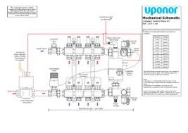 wirsbo underfloor heating wiring diagram wirsbo wiring diagrams compact control pack by uponor uk issuu