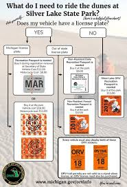 Michigan Registration Fee Chart Orv Access Information Think Dunes Silver Lake Sand Dunes