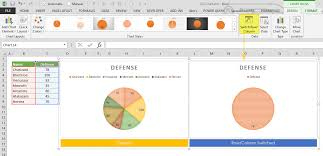 Everything You Need To Know About Pie Chart In Excel