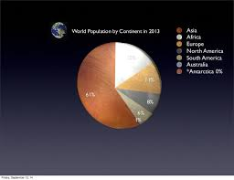 Pie Chart Introduction Slides