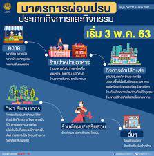 มาตรการผ่อนปรน 6 ประเภทกิจกรรม-กิจการ เริ่ม 3 พ.ค.