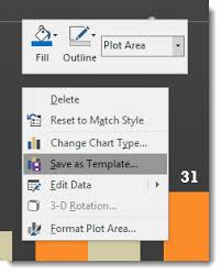 Save A Chart As A Template Save And Apply Powerpoint Chart Styles The Powerpoint Blog