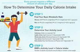 discover ideas about calorie intake calculator
