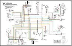 harley davidson sportster wiring diagram 1993 sportster wiring harley wiring diagrams pdf harley davidson sportster wiring diagram 1993 sportster wiring diagram wiring diagram schemes