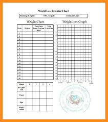 12 13 Weight Loss Measurement Template Lascazuelasphilly Com