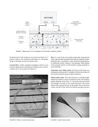 chapter two cathodic protection technology cathodic protection page 7