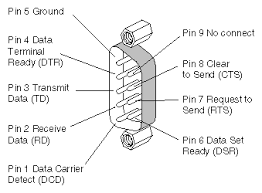 wiring diagram 9 pin serial port wiring diagram o2k 9 pin serial blue ox 7 wire to 6 wire coiled electrical cord at 7 Port Wiring Diagram