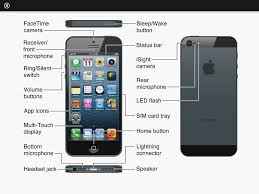 iphone lightning cable diagram images iphone lightning cable light dimmer circuit moreover iphone lightning cable wiring diagram 6 radio docking station iphone 6s together iphone cable wiring