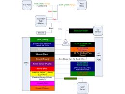 dodge neon wiring diagram wirdig dodge neon wiring diagram