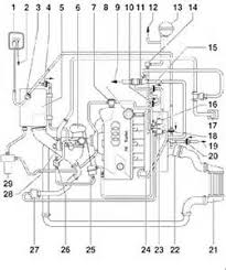 similiar audi a4 schematic keywords 1998 audi a4 quattro fuse box location 1998 wiring diagrams