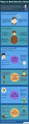 how to handle job interview stress com infographic how to handle job interview stress