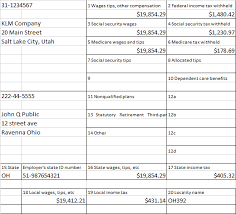 3 How To Get The Correct Information From W2s Ohiocitytax