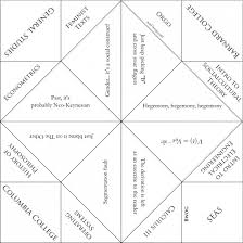 Origami Fortuneteller  Google Zoeken  Craft Ideas  PinterestFortune Teller Ideas
