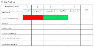 Checklist Sheet Template Checklist Template Xls Gap Analysis Fit Excel Spreadsheet