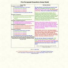 beginning writing pearltrees five paragraph expository essay model