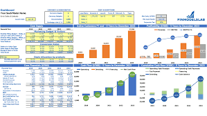 A Saas Financial Model Excel Template Made Simple Buy For 79