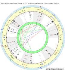 Birth Chart Robert Leachman Gemini Zodiac Sign Astrology