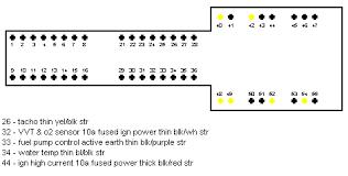 wiring an rb25det into an r31 r31 skyline club wiki Rb25det Wiring Diagram rb25det connector near ecu gif rb25det wiring diagram complete