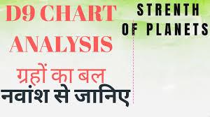 Navamsa Chart Generator Navamsa Chart Analysis Part 1