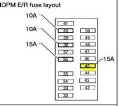 2005 nissan altima fuse box diagram 2005 image similiar 2005 altima headlight fuse location keywords on 2005 nissan altima fuse box diagram