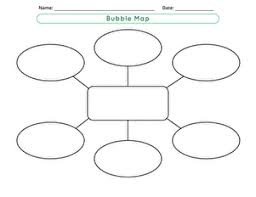 Frayer Model Concept Map Graphic Organizer Template Bubble Map Worksheet