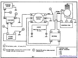 wiring diagram for hp kohler engine the wiring diagram 6x6 world jlo two stroke engine wiring diagram