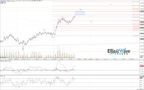 Zb Elliott Wave Chart Analysis On Dec 19th 2018