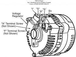 1997 ford ranger starter wiring diagram wiring diagram wiring diagram 2002 ford ranger the