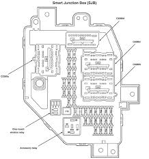 ford ranger 2007 fuse box wiring diagram user 2007 ford ranger fuse diagram ricks auto repair advice ricks ford ranger 2007 fuse box