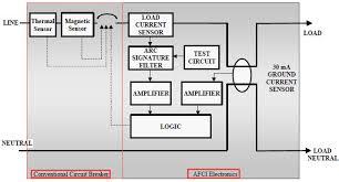 Ground Fault Interrupter Wiring Diagram Ground Fault Breaker Installation