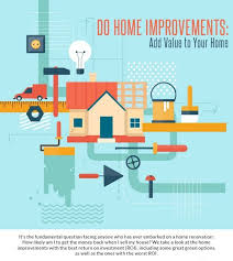 do home improvement add value to your home