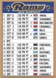 Nfl Team Preview Los Angeles Rams Good If It Goes