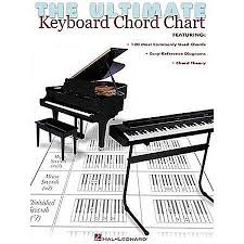 Keyboard Family Chords Chart The Ultimate Keyboard Chord Chart Family Piano Co Reverb