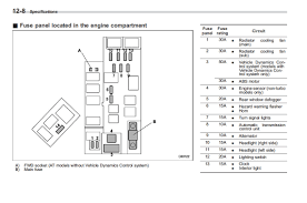 1999 subaru outback engine diagram wiring library 2004 subaru outback fuse box diagram automotive wiring diagrams rh mazhai net