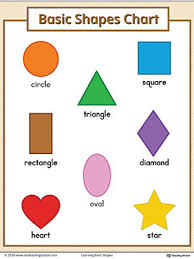 Shapes Chart Images Basic Geometric Shapes Printable Chart Color