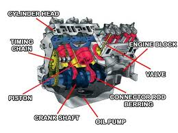 basic car engine diagram basic diy wiring diagrams