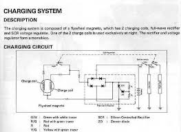two stroke wiring diagram diy wiring diagrams \u2022 2 Stroke Scooters at 2 Stroke Cdi Wiring Diagram