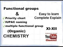 functional groups chart organic chemistry functional group cbse class 11 12 xi xii