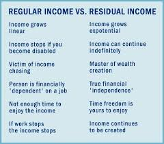 Ambit Residual Income Chart Linear Income Vs Residual Income Txt Joyceanna To 55469 To