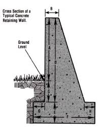 Small Picture The Concrete Gravity Wall Design Gravity Wall Design and