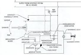 alarm system wiring diagram house fire control panel pdf gst full size of motorcycle alarm system wiring diagram viper security honeywell fire pdf water diagrams for