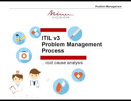 Itil Problem Management Process Powerpoint