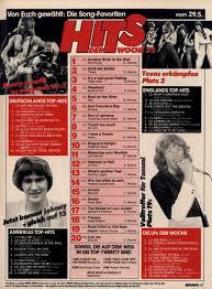 Bravo Charts May 1980 Bravo Posters
