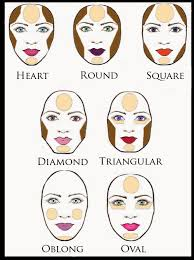 here s another great guideline but this time it shows the general areas you should highlight contour based on your face shape the dark is highlighting
