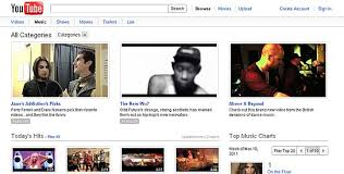 Youtube Starts Online Hits Music Video Chart Dawn Com