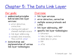 Data Link Layer Chapter 5 The Data Link Layer