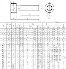 Socket Cap Screw Chart 30 Credible Socket Screw Chart