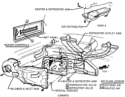 69 camaro drawing at getdrawings com for personal use 69 1000x780 repair guides heater heater blower