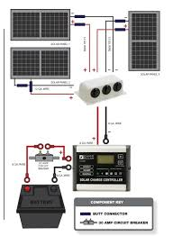rv solar panel life energy many solar rv kits have wire adequate for that solar system adding