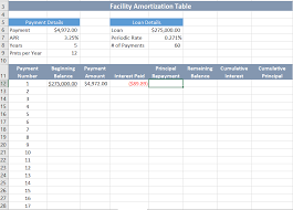 Principal Payment Calculation Solved Enter A Function In Cell E12 Based On The Payment